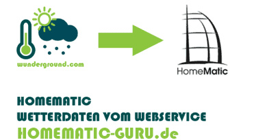 Homematic Wetterdaten