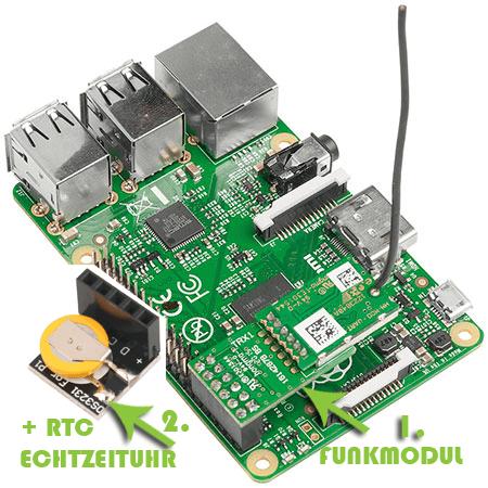 Funkmodul RaspberryMatic inkl. RTC Echtzeituhr RealTimeClock Fertiggerät