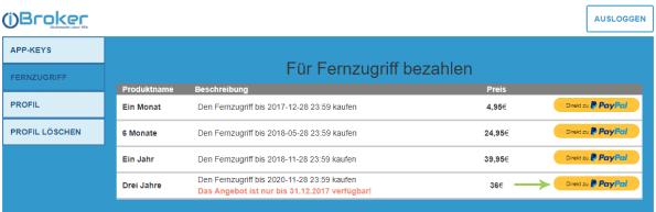 ioBroker Cloud PRO Aktionspreis Rabatt