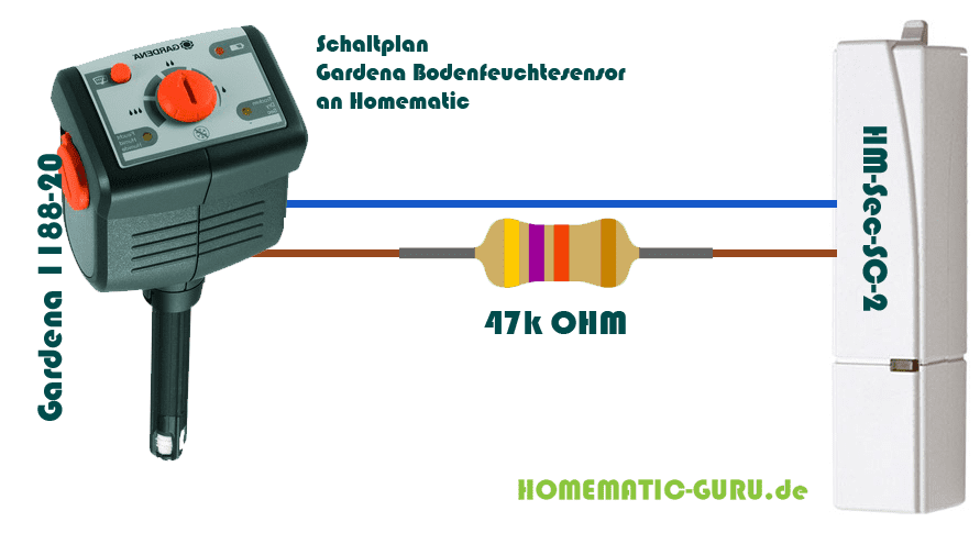 Homematic Bodenfeuchtesensor mit Gardena ⋆ Homematic-Guru.de